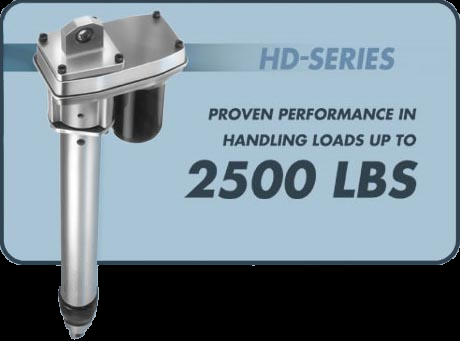 HD Series Linear Actuators